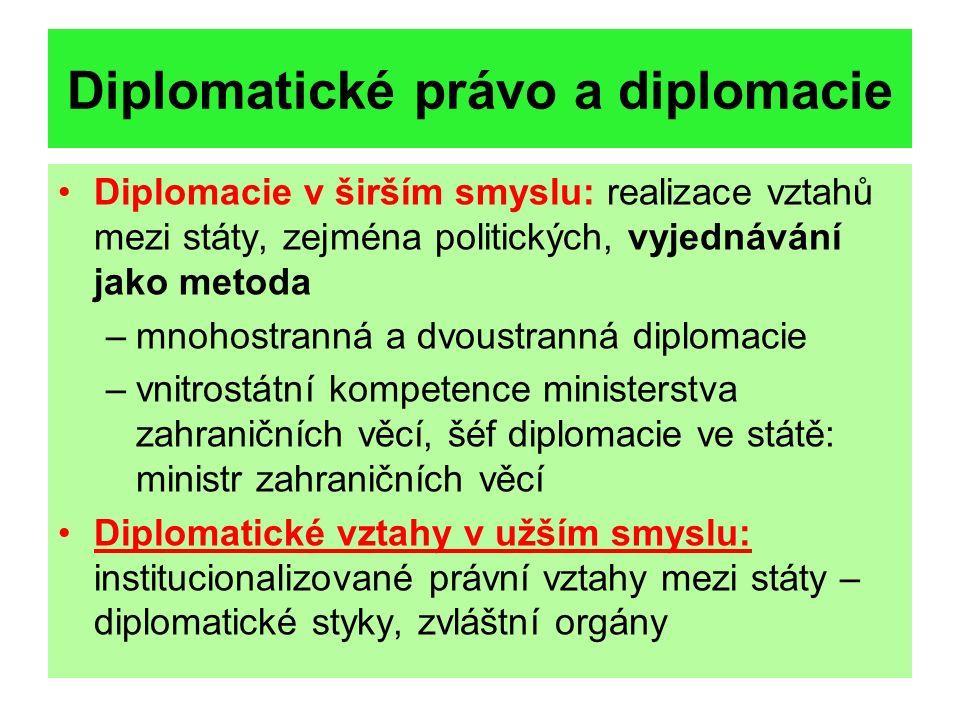 Diplomatické právo a diplomacie Diplomacie v širším smyslu: realizace vztahů mezi státy, zejména politických, vyjednávání jako metoda –mnohostranná a dvoustranná diplomacie –vnitrostátní kompetence ministerstva zahraničních věcí, šéf diplomacie ve státě: ministr zahraničních věcí Diplomatické vztahy v užším smyslu: institucionalizované právní vztahy mezi státy – diplomatické styky, zvláštní orgány