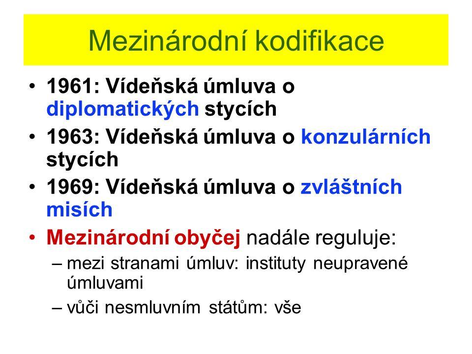Mezinárodní kodifikace 1961: Vídeňská úmluva o diplomatických stycích 1963: Vídeňská úmluva o konzulárních stycích 1969: Vídeňská úmluva o zvláštních misích Mezinárodní obyčej nadále reguluje: –mezi stranami úmluv: instituty neupravené úmluvami –vůči nesmluvním státům: vše
