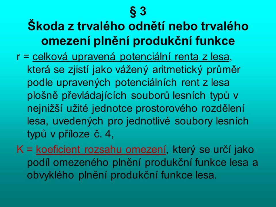 § 3 Škoda z trvalého odnětí nebo trvalého omezení plnění produkční funkce r = celková upravená potenciální renta z lesa, která se zjistí jako vážený a