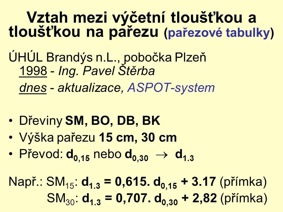 Vztah mezi výčetní tloušťkou a tloušťkou na pařezu (pařezové tabulky) ÚHÚL Brandýs n.L., pobočka Plzeň 1998 - Ing. Pavel Štěrba dnes - aktualizace, AS