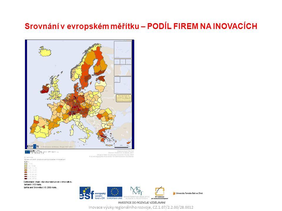 Srovnání v evropském měřítku – PODÍL FIREM NA INOVACÍCH Inovace výuky regionálního rozvoje, CZ.1.07/2.2.00/28.0012