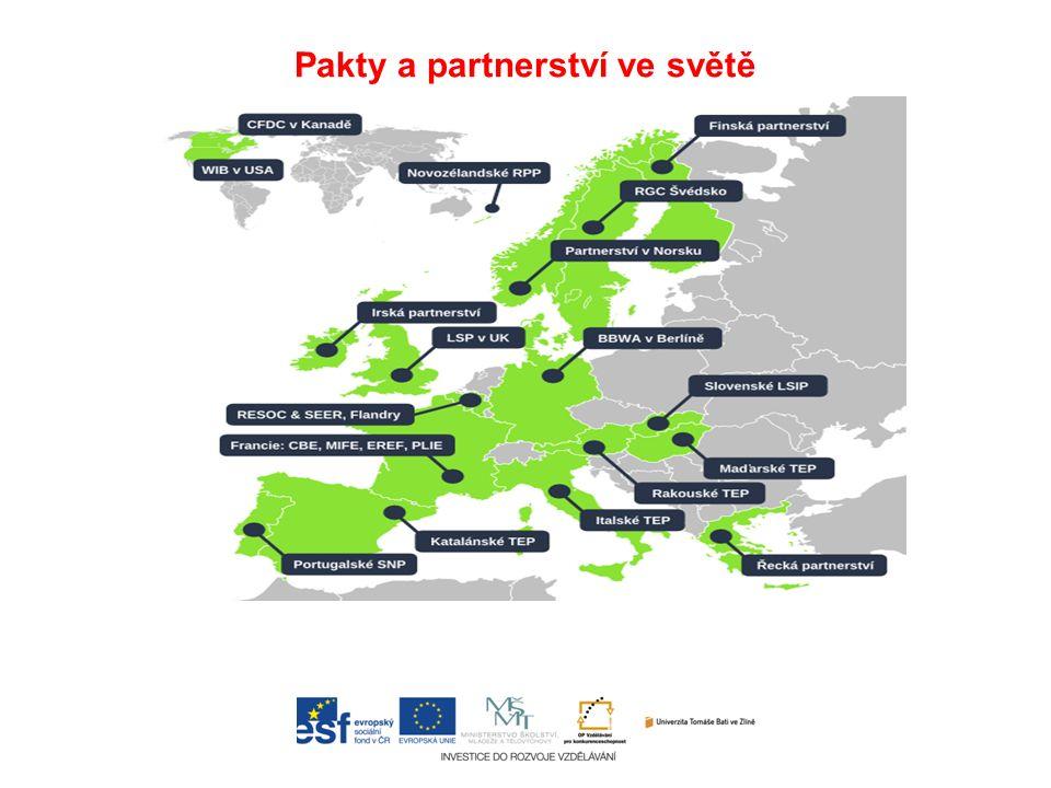 Pakty a partnerství ve světě