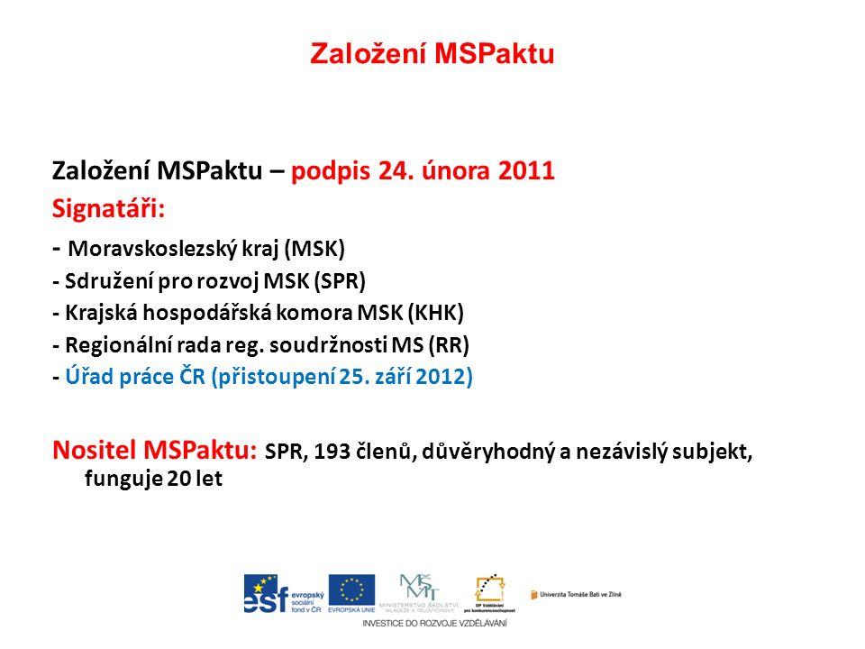 Založení MSPaktu Založení MSPaktu – podpis 24. února 2011 Signatáři: - Moravskoslezský kraj (MSK) - Sdružení pro rozvoj MSK (SPR) - Krajská hospodářsk