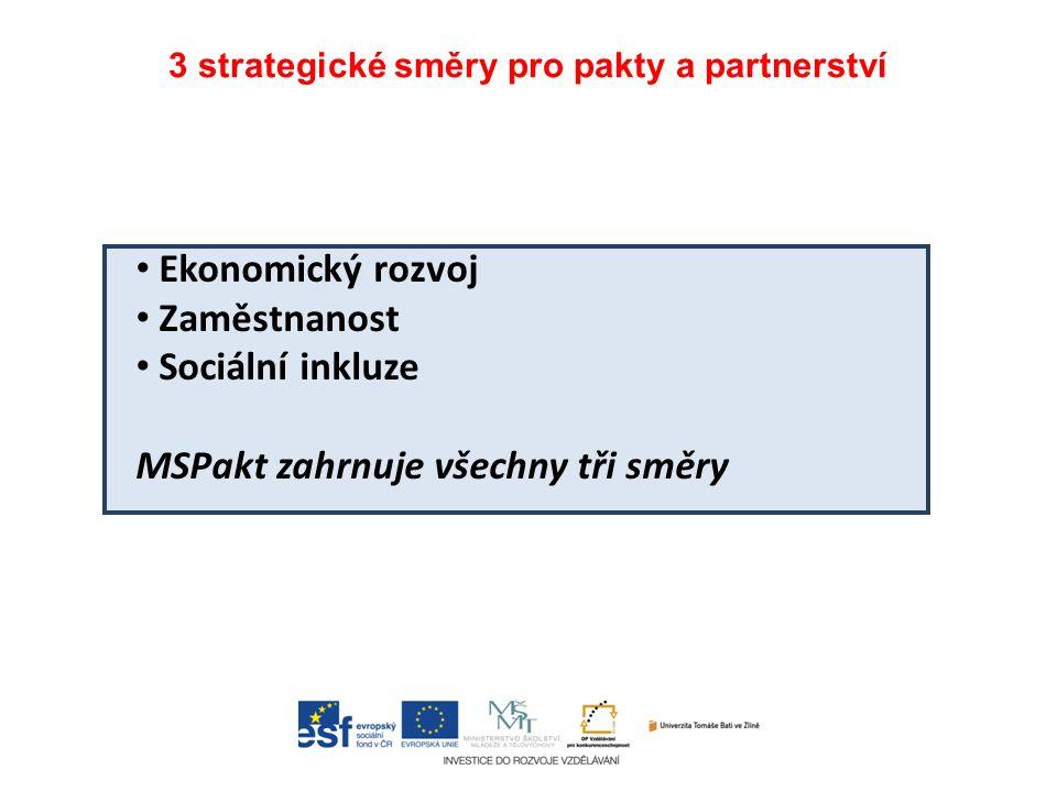 3 strategické směry pro pakty a partnerství Ekonomický rozvoj Zaměstnanost Sociální inkluze MSPakt zahrnuje všechny tři směry