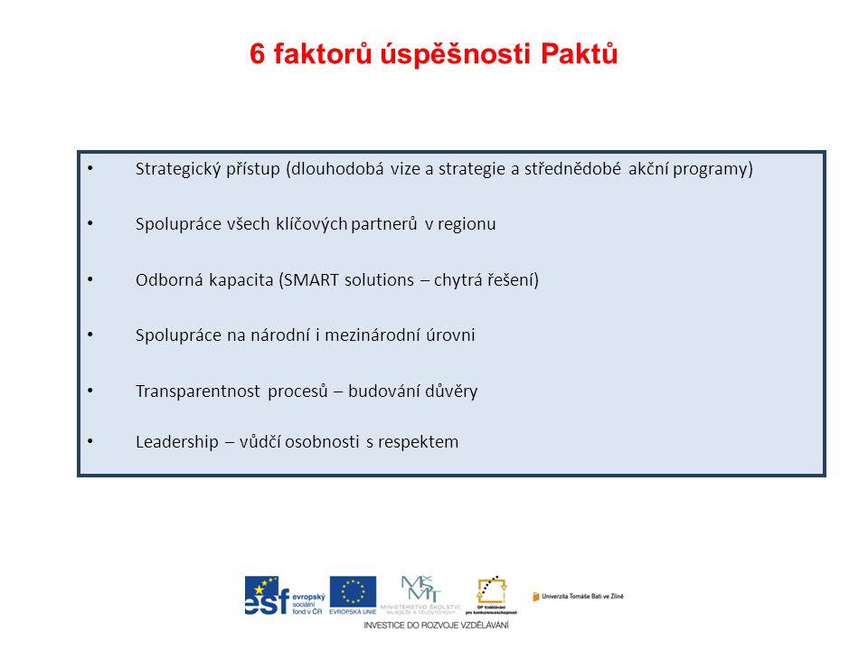 6 faktorů úspěšnosti Paktů Strategický přístup (dlouhodobá vize a strategie a střednědobé akční programy) Spolupráce všech klíčových partnerů v regionu Odborná kapacita (SMART solutions – chytrá řešení) Spolupráce na národní i mezinárodní úrovni Transparentnost procesů – budování důvěry Leadership – vůdčí osobnosti s respektem