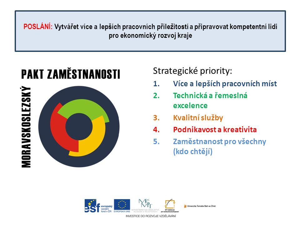 Strategické priority: 1.Více a lepších pracovních míst 2.Technická a řemeslná excelence 3.Kvalitní služby 4.Podnikavost a kreativita 5.Zaměstnanost pro všechny (kdo chtějí) POSLÁNÍ: Vytvářet více a lepších pracovních příležitostí a připravovat kompetentní lidi pro ekonomický rozvoj kraje
