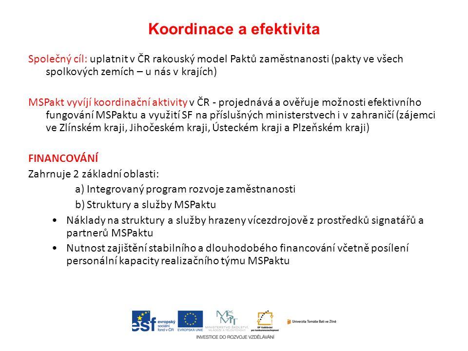 Koordinace a efektivita Společný cíl: uplatnit v ČR rakouský model Paktů zaměstnanosti (pakty ve všech spolkových zemích – u nás v krajích) MSPakt vyvíjí koordinační aktivity v ČR - projednává a ověřuje možnosti efektivního fungování MSPaktu a využití SF na příslušných ministerstvech i v zahraničí (zájemci ve Zlínském kraji, Jihočeském kraji, Ústeckém kraji a Plzeňském kraji) FINANCOVÁNÍ Zahrnuje 2 základní oblasti: a)Integrovaný program rozvoje zaměstnanosti b)Struktury a služby MSPaktu Náklady na struktury a služby hrazeny vícezdrojově z prostředků signatářů a partnerů MSPaktu Nutnost zajištění stabilního a dlouhodobého financování včetně posílení personální kapacity realizačního týmu MSPaktu