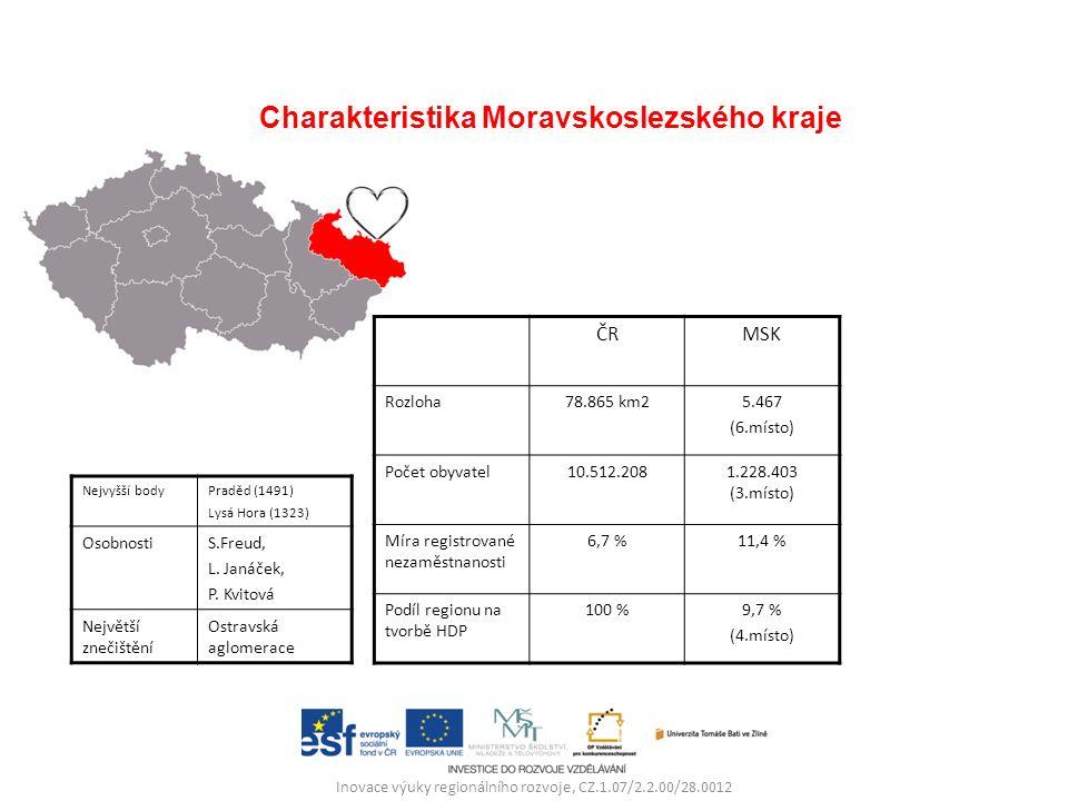 Charakteristika Moravskoslezského kraje Inovace výuky regionálního rozvoje, CZ.1.07/2.2.00/28.0012 ČRMSK Rozloha78.865 km25.467 (6.místo) Počet obyvatel10.512.2081.228.403 (3.místo) Míra registrované nezaměstnanosti 6,7 %11,4 % Podíl regionu na tvorbě HDP 100 %9,7 % (4.místo) Nejvyšší bodyPraděd (1491) Lysá Hora (1323) OsobnostiS.Freud, L.