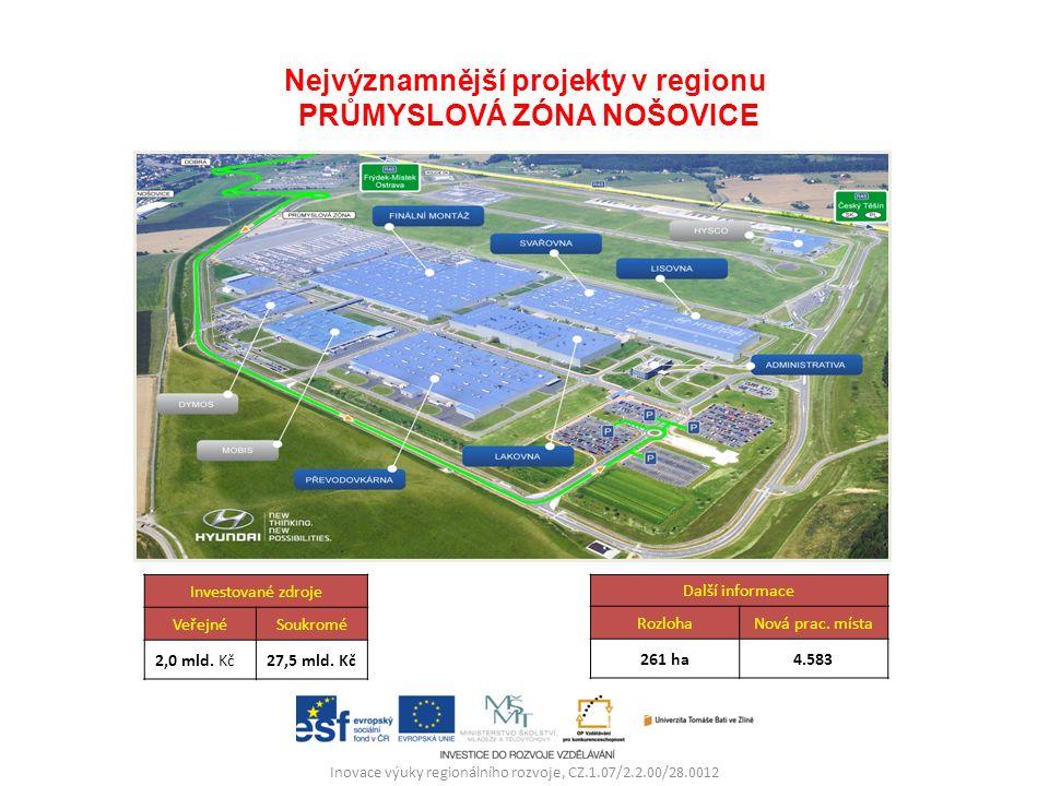 Nejvýznamnější projekty v regionu PRŮMYSLOVÁ ZÓNA NOŠOVICE Inovace výuky regionálního rozvoje, CZ.1.07/2.2.00/28.0012 Investované zdroje VeřejnéSoukro