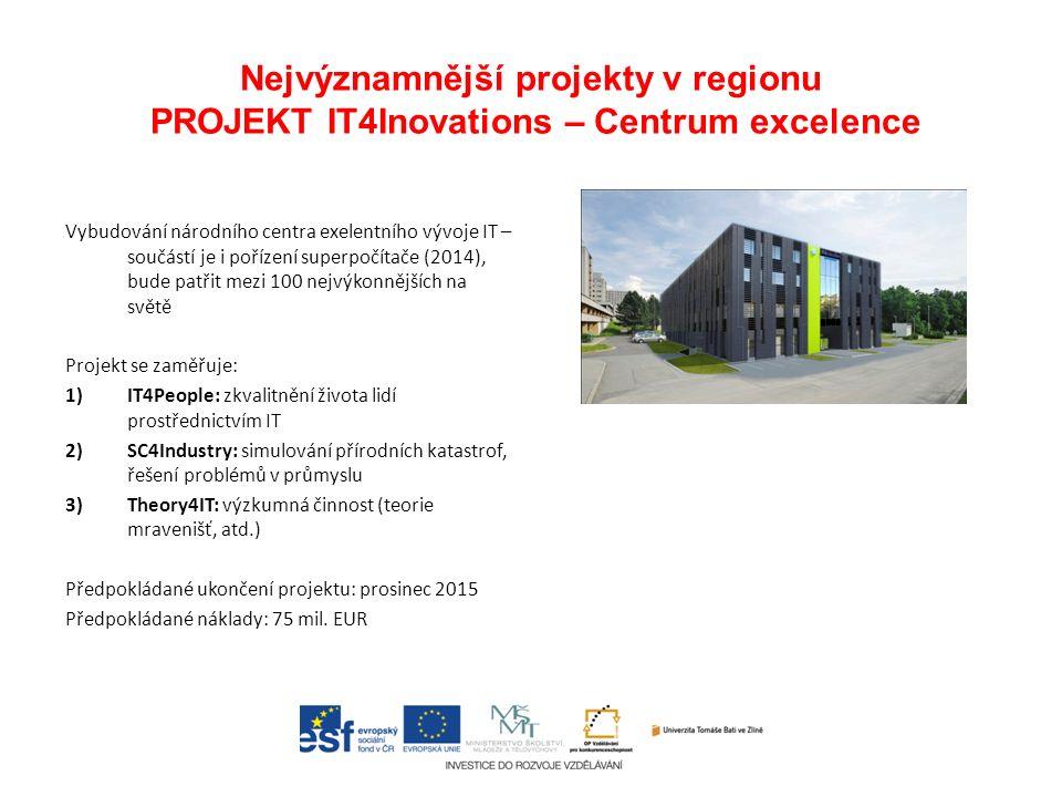 Nejvýznamnější projekty v regionu PROJEKT IT4Inovations – Centrum excelence Vybudování národního centra exelentního vývoje IT – součástí je i pořízení