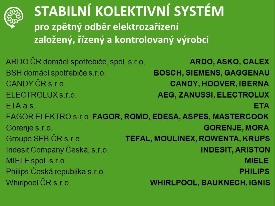 STABILNÍ KOLEKTIVNÍ SYSTÉM pro zpětný odběr elektrozařízení založený, řízený a kontrolovaný výrobci ARDO ČR domácí spotřebiče, spol.