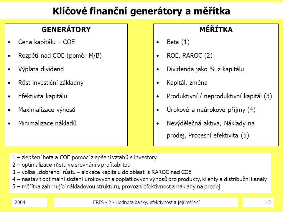 """2004ERFS - 2 - Hodnota banky, efektivnost a její měření13 Klíčové finanční generátory a měřítka GENERÁTORY Cena kapitálu – COE Rozpětí nad COE (poměr M/B) Výplata dividend Růst investiční základny Efektivita kapitálu Maximalizace výnosů Minimalizace nákladů MĚŘÍTKA Beta (1) ROE, RAROC (2) Dividenda jako % z kapitálu Kapitál, změna Produktivní / neproduktivní kapitál (3) Úrokové a neúrokové příjmy (4) Nevýdělečná aktiva, Náklady na prodej, Procesní efektivita (5) 1 – zlepšení beta a COE pomocí zlepšení vztahů s investory 2 – optimalizace růstu ve srovnání s profitabiltou 3 – volba """"dobrého růstu – alokace kapitálu do oblasti s RAROC nad COE 4 – nastavit optimální složení úrokových a poplatkových výnosů pro produkty, klienty a distribuční kanály 5 – měřítka zahrnující nákladovou strukturu, provozní efektivnost a náklady na prodej"""
