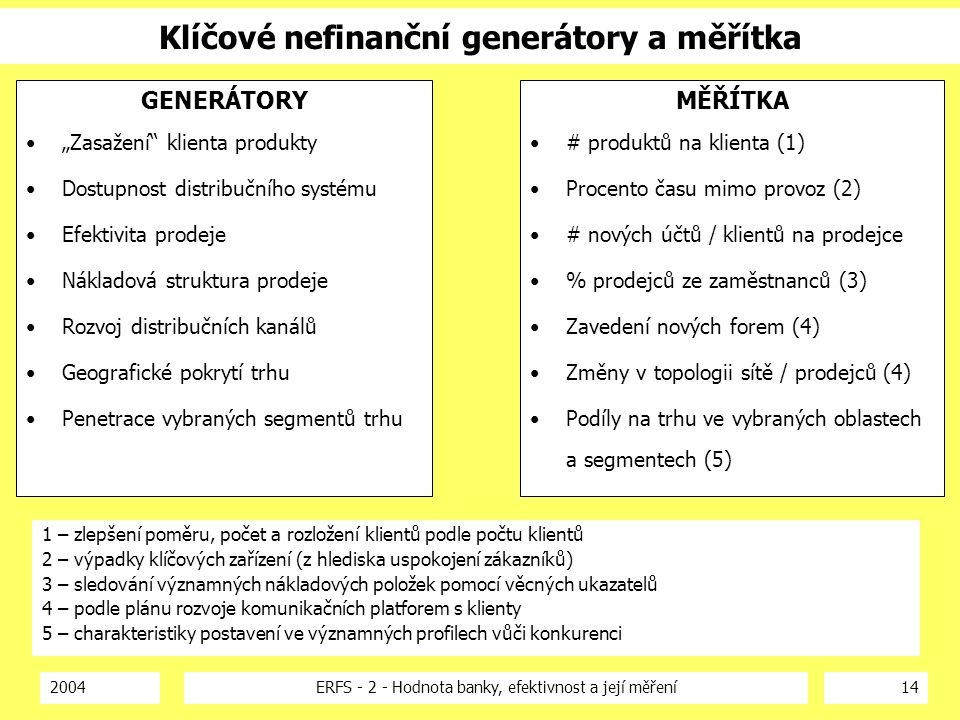 """2004ERFS - 2 - Hodnota banky, efektivnost a její měření14 Klíčové nefinanční generátory a měřítka GENERÁTORY """"Zasažení"""" klienta produkty Dostupnost di"""