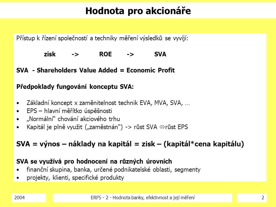 2004ERFS - 2 - Hodnota banky, efektivnost a její měření3 Pojmy a ukazatele VBM Pro hodnocení tvorby hodnoty se používají různé ukazatele: RAR - Risk Adjusted Return RAR = Výnos – Očekávaná ztráta – Náklady – Daň RAROC – Risk Adjusted Return On Capital Risk Adjusted Return RAROC = Risk Adjusted Capital RAVA – Risk Adjusted Value Added RAVA = Risk Adjusted Return – Capital x Cost of Capital = Výnos – Očekávaná ztráta – Náklady – Daň – (Kapitál x Cena kapitálu) WACC – Weighted Average Cost of Capital WACC = Risk Free Rate x Risk Premium Beta + Market Premium = bezriziková sazba x riziková přirážka + tržní přirážka Capital Allocation = Alokace kapitálu Capital Allocation = Credit Risk + Market Risk + Operating Risk