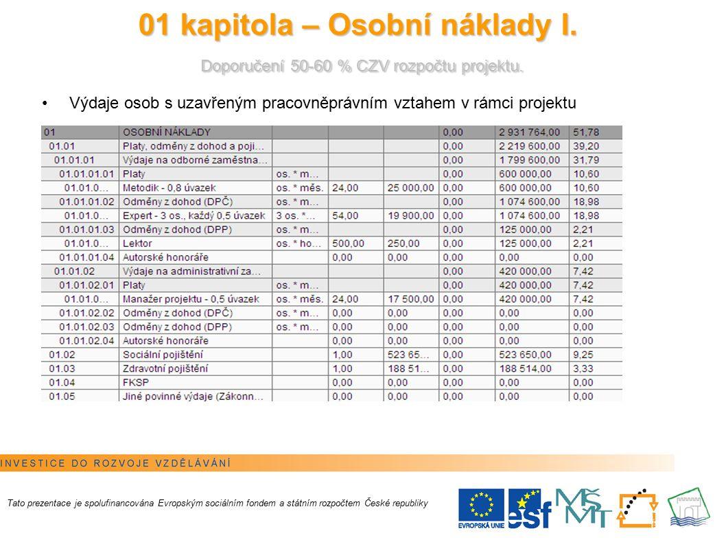 4 01 kapitola – Osobní náklady I. Doporučení 50-60 % CZV rozpočtu projektu.