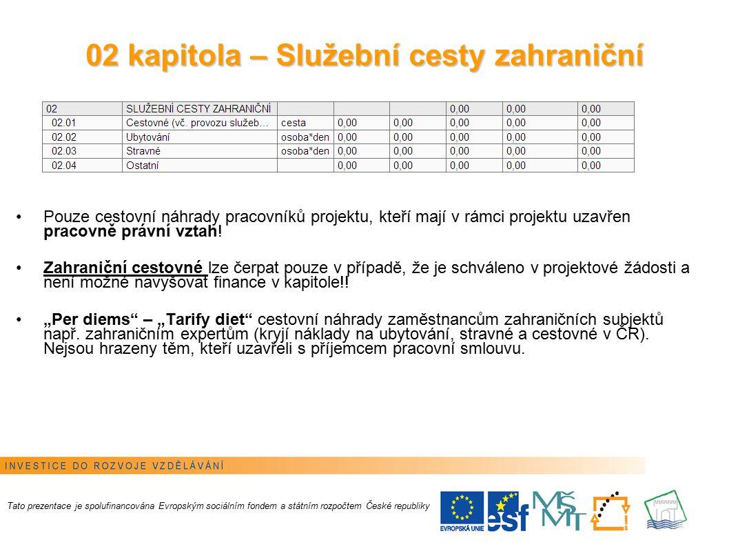 8 03 kapitola – Zařízení I.Limit 25 % CZV projektu včetně křížového financování.