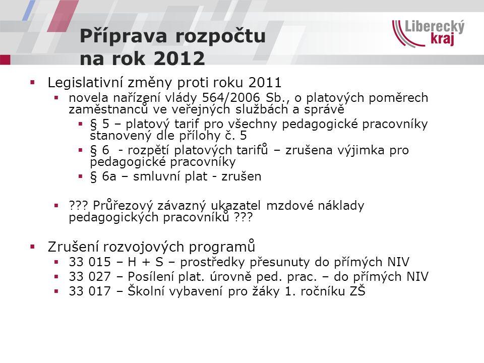Příprava rozpočtu na rok 2012  Legislativní změny proti roku 2011  novela nařízení vlády 564/2006 Sb., o platových poměrech zaměstnanců ve veřejných