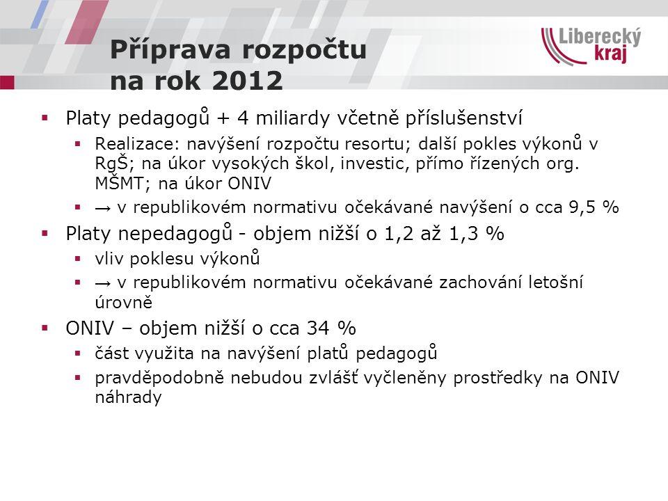 Příprava rozpočtu na rok 2012  Platy pedagogů + 4 miliardy včetně příslušenství  Realizace: navýšení rozpočtu resortu; další pokles výkonů v RgŠ; na