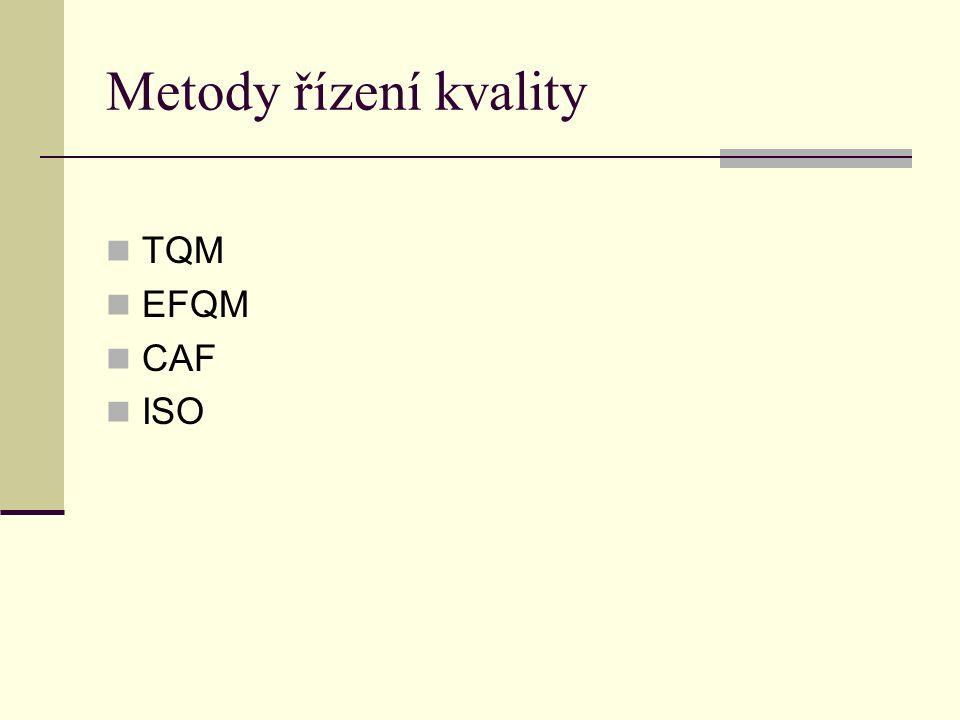 Metody řízení kvality TQM EFQM CAF ISO