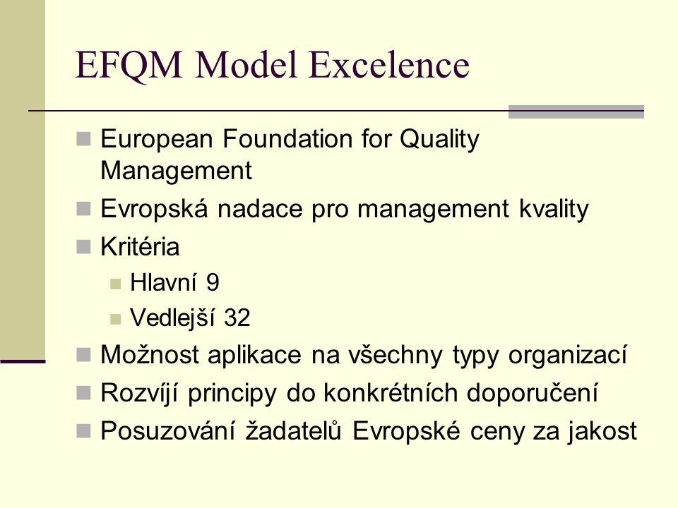 EFQM Model Excelence European Foundation for Quality Management Evropská nadace pro management kvality Kritéria Hlavní 9 Vedlejší 32 Možnost aplikace na všechny typy organizací Rozvíjí principy do konkrétních doporučení Posuzování žadatelů Evropské ceny za jakost