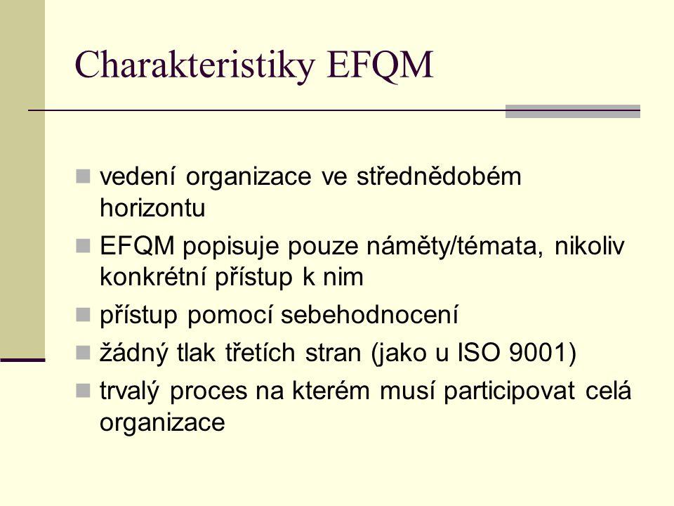 Charakteristiky EFQM vedení organizace ve střednědobém horizontu EFQM popisuje pouze náměty/témata, nikoliv konkrétní přístup k nim přístup pomocí sebehodnocení žádný tlak třetích stran (jako u ISO 9001) trvalý proces na kterém musí participovat celá organizace
