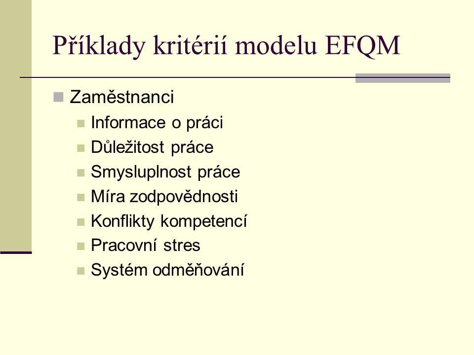 Příklady kritérií modelu EFQM Zaměstnanci Informace o práci Důležitost práce Smysluplnost práce Míra zodpovědnosti Konflikty kompetencí Pracovní stres Systém odměňování
