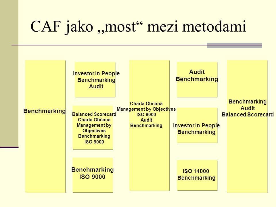 "CAF jako ""most mezi metodami Benchmarking Investor in People Benchmarking Audit Balanced Scorecard Charta Občana Management by Objectives Benchmarking ISO 9000 Benchmarking ISO 9000 Charta Občana Management by Objectives ISO 9000 Audit Benchmarking Audit Benchmarking Investor in People Benchmarking ISO 14000 Benchmarking Audit Balanced Scorecard"