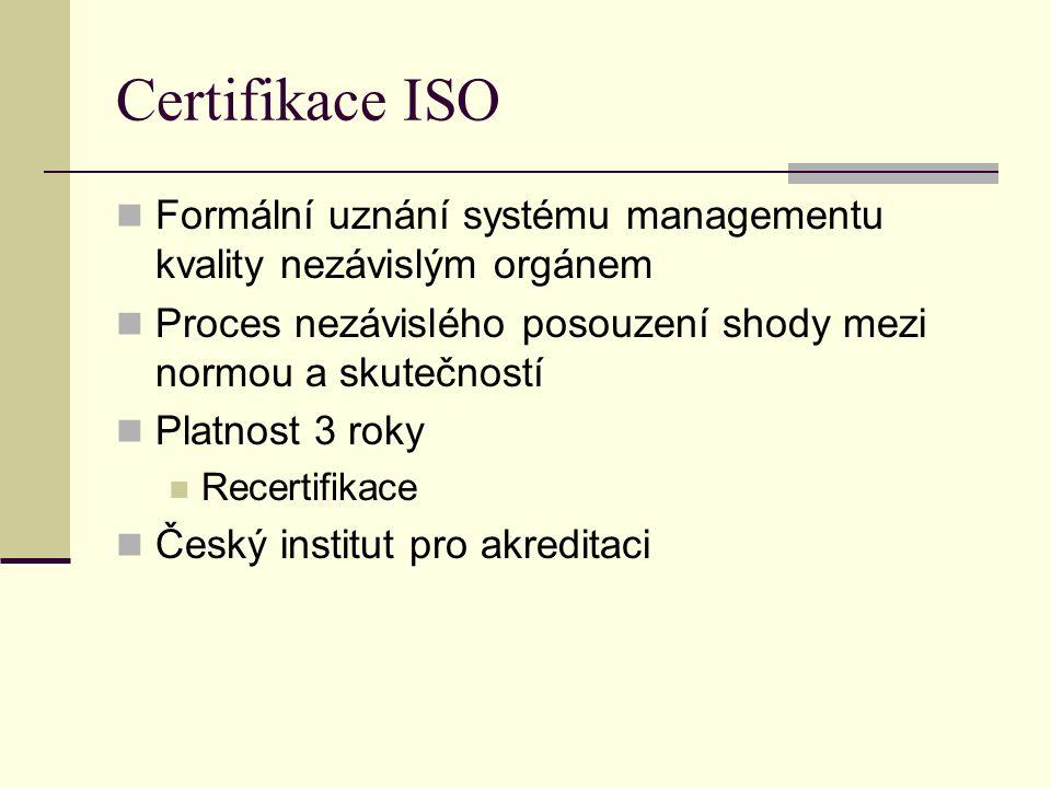 Certifikace ISO Formální uznání systému managementu kvality nezávislým orgánem Proces nezávislého posouzení shody mezi normou a skutečností Platnost 3 roky Recertifikace Český institut pro akreditaci