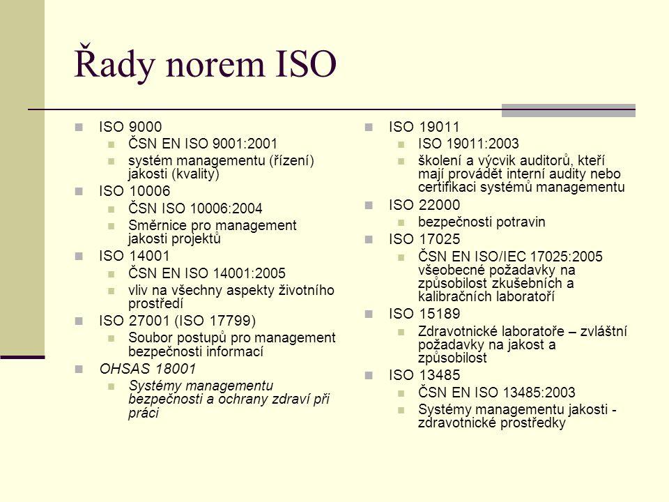 Řady norem ISO ISO 9000 ČSN EN ISO 9001:2001 systém managementu (řízení) jakosti (kvality) ISO 10006 ČSN ISO 10006:2004 Směrnice pro management jakosti projektů ISO 14001 ČSN EN ISO 14001:2005 vliv na všechny aspekty životního prostředí ISO 27001 (ISO 17799) Soubor postupů pro management bezpečnosti informací OHSAS 18001 Systémy managementu bezpečnosti a ochrany zdraví při práci ISO 19011 ISO 19011:2003 školení a výcvik auditorů, kteří mají provádět interní audity nebo certifikaci systémů managementu ISO 22000 bezpečnosti potravin ISO 17025 ČSN EN ISO/IEC 17025:2005 všeobecné požadavky na způsobilost zkušebních a kalibračních laboratoří ISO 15189 Zdravotnické laboratoře – zvláštní požadavky na jakost a způsobilost ISO 13485 ČSN EN ISO 13485:2003 Systémy managementu jakosti - zdravotnické prostředky