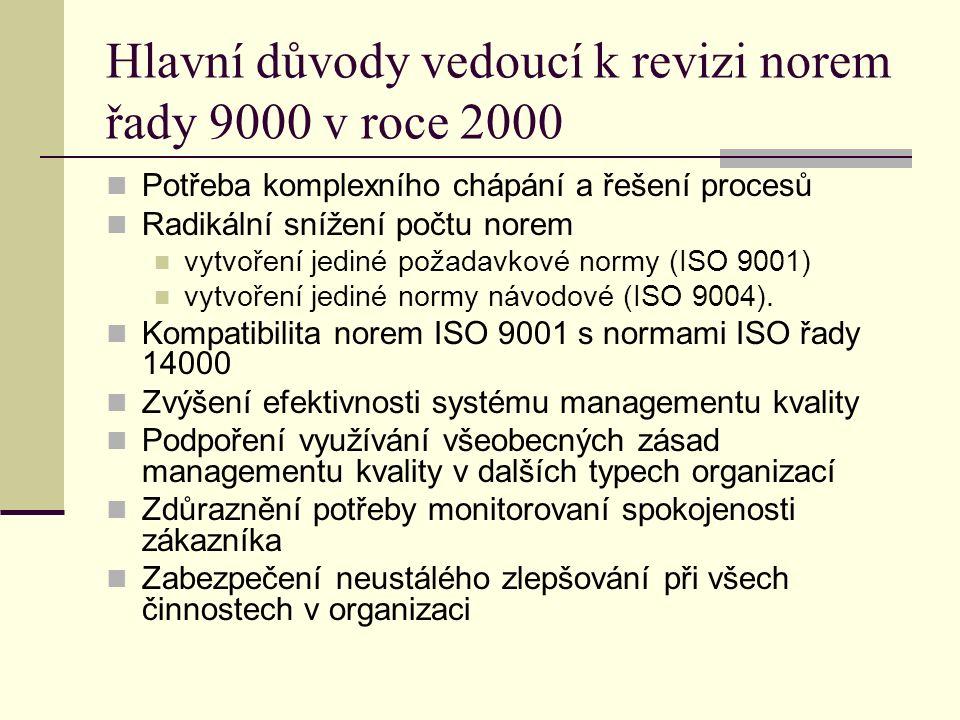 Hlavní důvody vedoucí k revizi norem řady 9000 v roce 2000 Potřeba komplexního chápání a řešení procesů Radikální snížení počtu norem vytvoření jediné požadavkové normy (ISO 9001) vytvoření jediné normy návodové (ISO 9004).