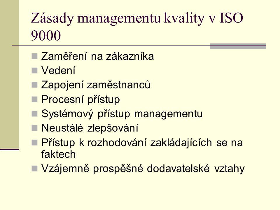 Zásady managementu kvality v ISO 9000 Zaměření na zákazníka Vedení Zapojení zaměstnanců Procesní přístup Systémový přístup managementu Neustálé zlepšování Přístup k rozhodování zakládajících se na faktech Vzájemně prospěšné dodavatelské vztahy