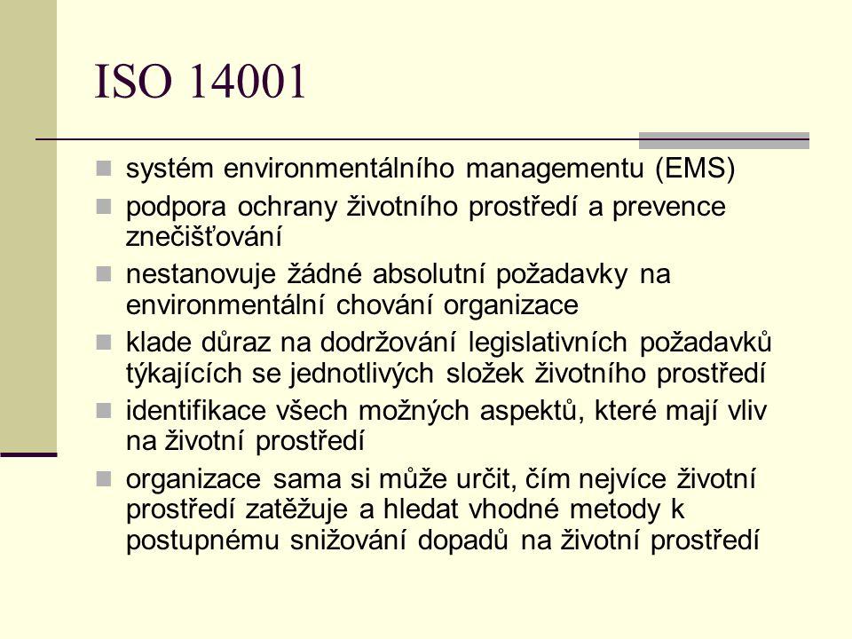 ISO 14001 systém environmentálního managementu (EMS) podpora ochrany životního prostředí a prevence znečišťování nestanovuje žádné absolutní požadavky na environmentální chování organizace klade důraz na dodržování legislativních požadavků týkajících se jednotlivých složek životního prostředí identifikace všech možných aspektů, které mají vliv na životní prostředí organizace sama si může určit, čím nejvíce životní prostředí zatěžuje a hledat vhodné metody k postupnému snižování dopadů na životní prostředí