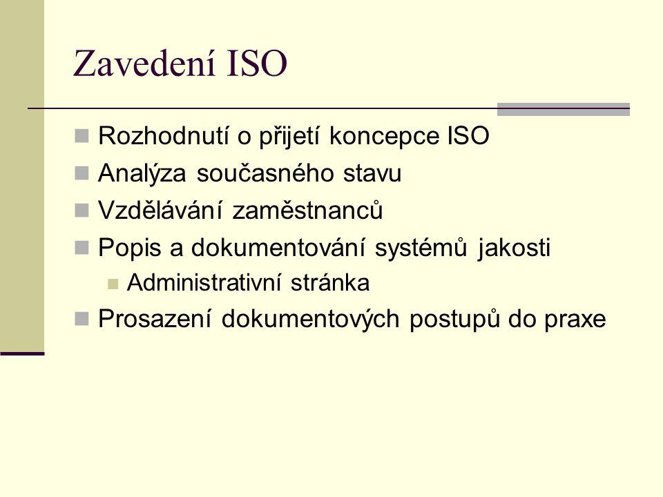 Zavedení ISO Rozhodnutí o přijetí koncepce ISO Analýza současného stavu Vzdělávání zaměstnanců Popis a dokumentování systémů jakosti Administrativní stránka Prosazení dokumentových postupů do praxe