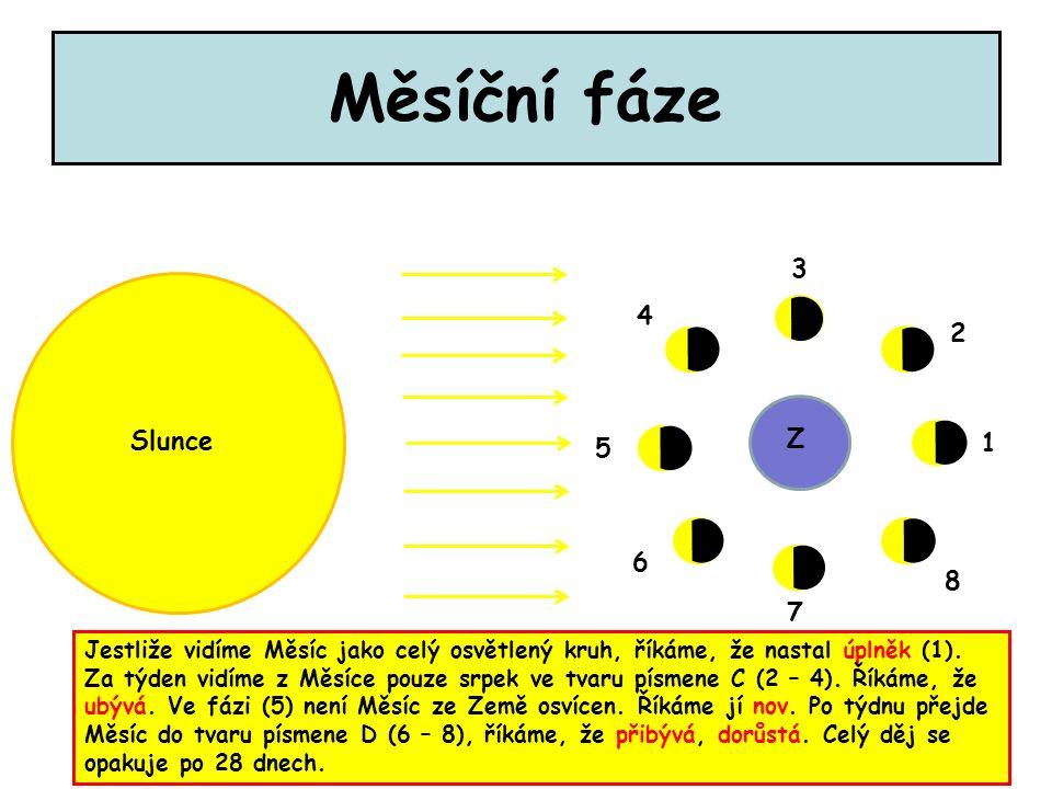Měsíční fáze 1 2 3 4 5 6 7 8 Jestliže vidíme Měsíc jako celý osvětlený kruh, říkáme, že nastal úplněk (1). Za týden vidíme z Měsíce pouze srpek ve tva