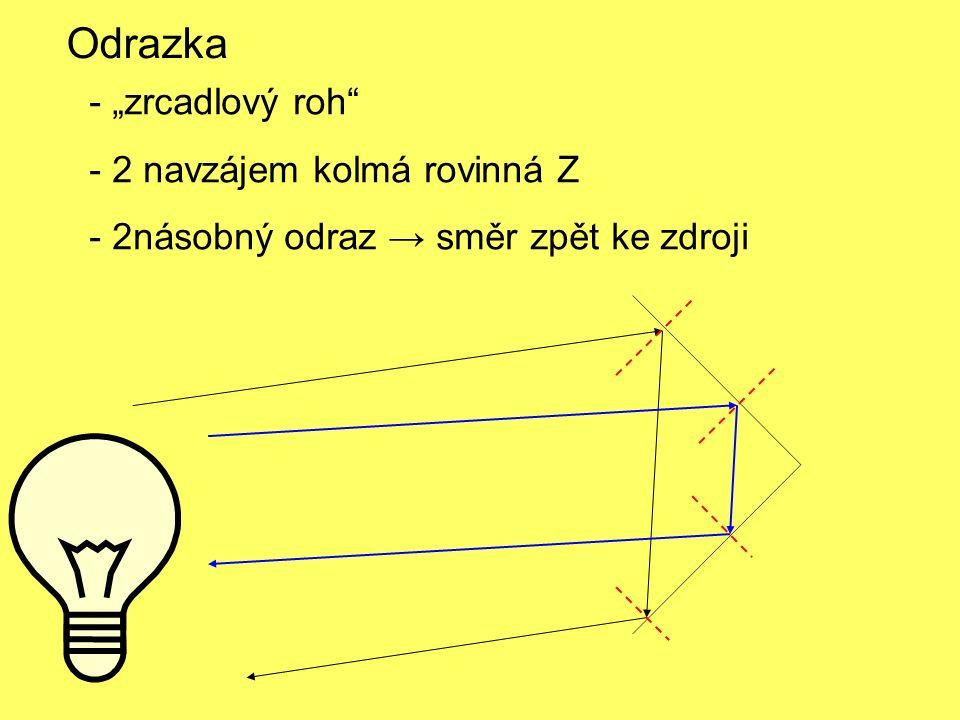 """- """"zrcadlový roh - 2 navzájem kolmá rovinná Z - 2násobný odraz → směr zpět ke zdroji Odrazka"""
