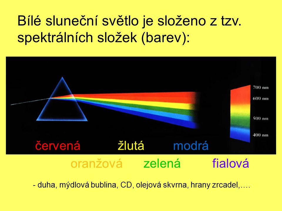 Bílé sluneční světlo je složeno z tzv.