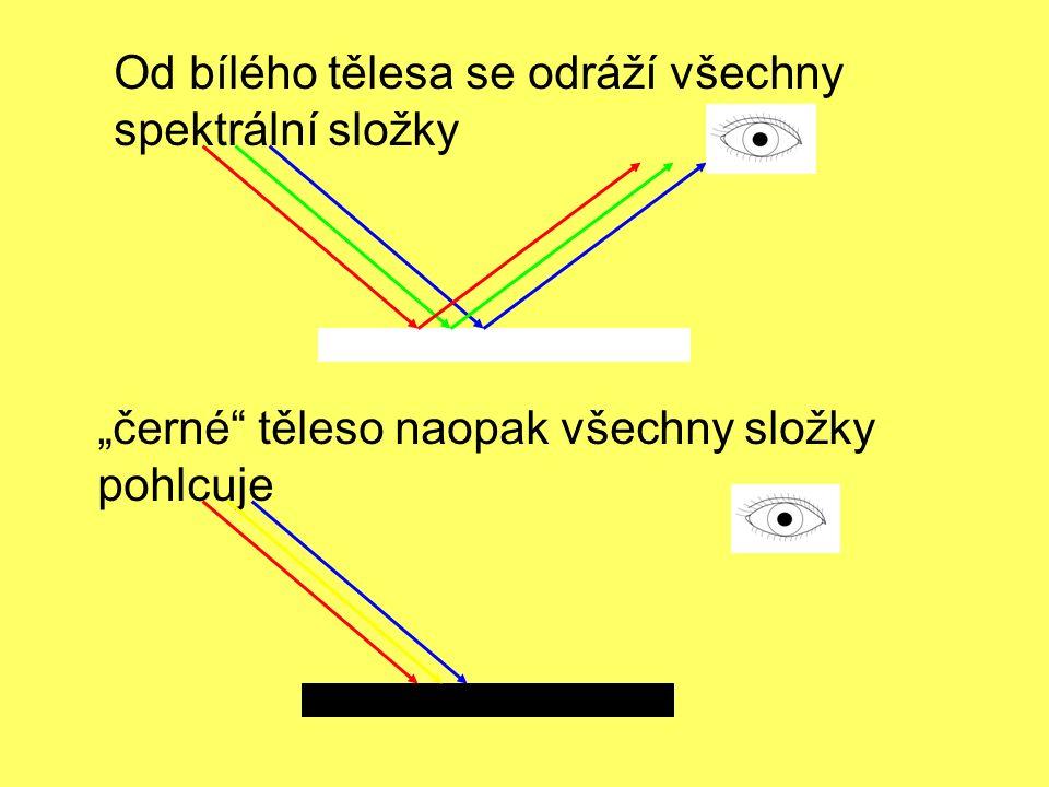 o F S střed křivostiohnisko ohnisková vzdálenost fV Vrchol Z f = lVFl = ½ lSVl