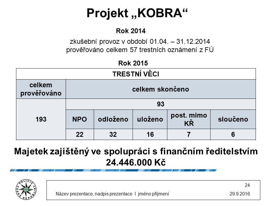 """Projekt """"KOBRA"""" 29.9.2016Název prezentace, nadpis prezentace l jméno příjmení 24 Rok 2015 TRESTNÍ VĚCI celkem prověřováno celkem skončeno 193 93 NPOod"""