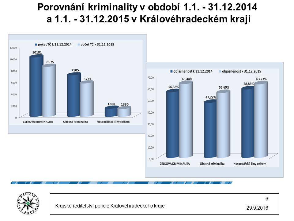 Porovnání kriminality v období 1.1. - 31.12.2014 a 1.1.