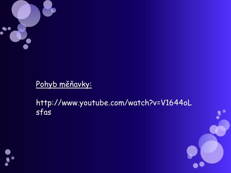 Pohyb měňavky: http://www.youtube.com/watch v=V1644oL sfas