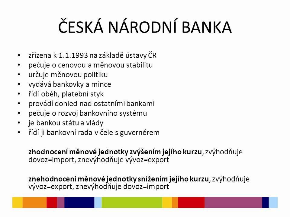 ČESKÁ NÁRODNÍ BANKA zřízena k 1.1.1993 na základě ústavy ČR pečuje o cenovou a měnovou stabilitu určuje měnovou politiku vydává bankovky a mince řídí oběh, platební styk provádí dohled nad ostatními bankami pečuje o rozvoj bankovního systému je bankou státu a vlády řídí ji bankovní rada v čele s guvernérem zhodnocení měnové jednotky zvýšením jejího kurzu, zvýhodňuje dovoz=import, znevýhodňuje vývoz=export znehodnocení měnové jednotky snížením jejího kurzu, zvýhodňuje vývoz=export, znevýhodňuje dovoz=import