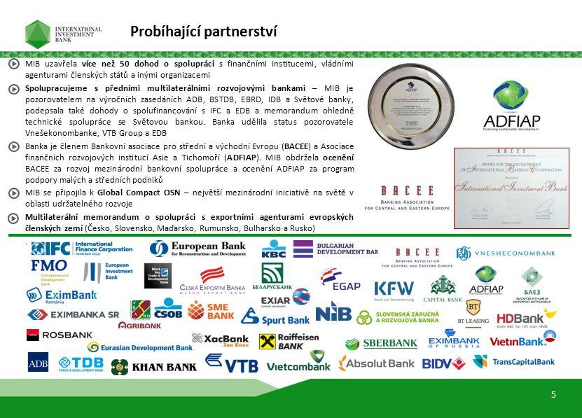 9 MIB uzavřela více než 50 dohod o spolupráci s finančními institucemi, vládními agenturami členských států a inými organizacemi Spolupracujeme s předními multilaterálními rozvojovými bankami – MIB je pozorovatelem na výročních zasedáních ADB, BSTDB, EBRD, IDB a Světové banky, podepsala také dohody o spolufinancování s IFC a EDB a memorandum ohledně technické spolupráce se Světovou bankou.