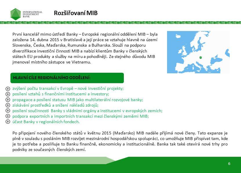 7 První kancelář mimo ústředí Banky – Evropské regionální oddělení MIB – byla založena 14.