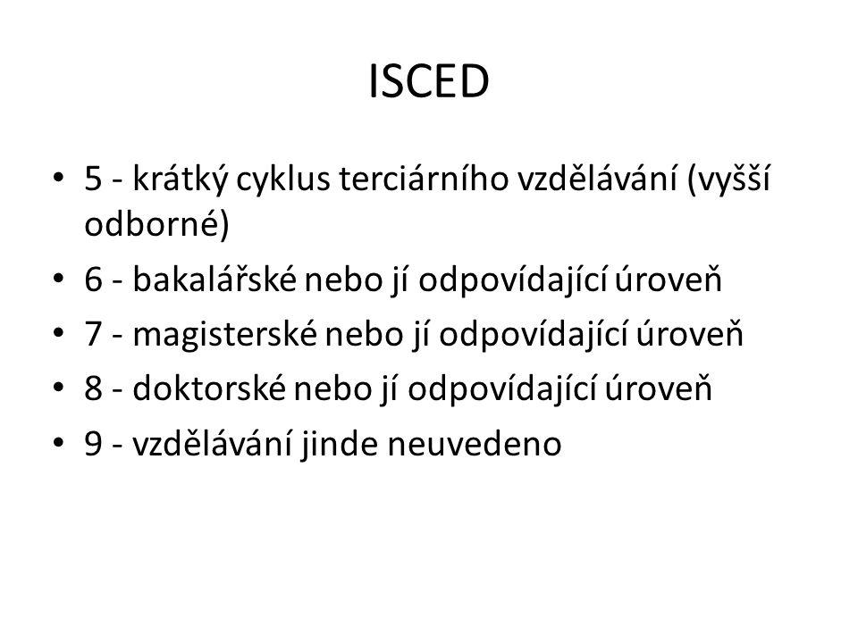 ISCED 5 - krátký cyklus terciárního vzdělávání (vyšší odborné) 6 - bakalářské nebo jí odpovídající úroveň 7 - magisterské nebo jí odpovídající úroveň