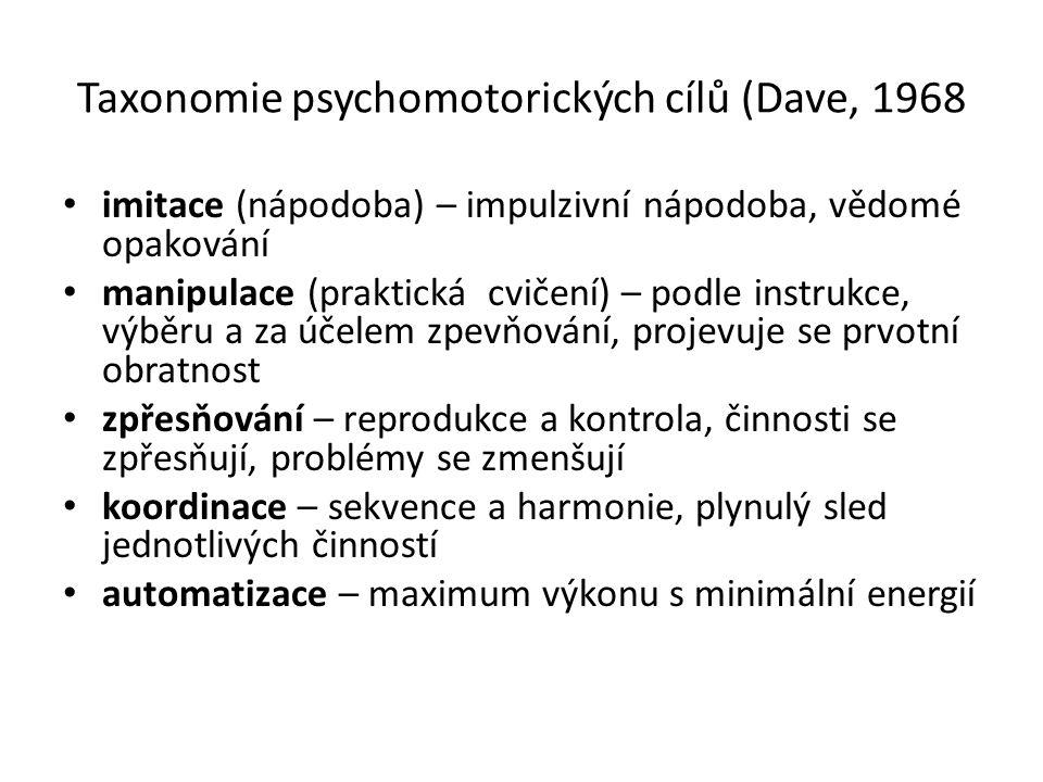 Taxonomie psychomotorických cílů (Dave, 1968 imitace (nápodoba) – impulzivní nápodoba, vědomé opakování manipulace (praktická cvičení) – podle instruk