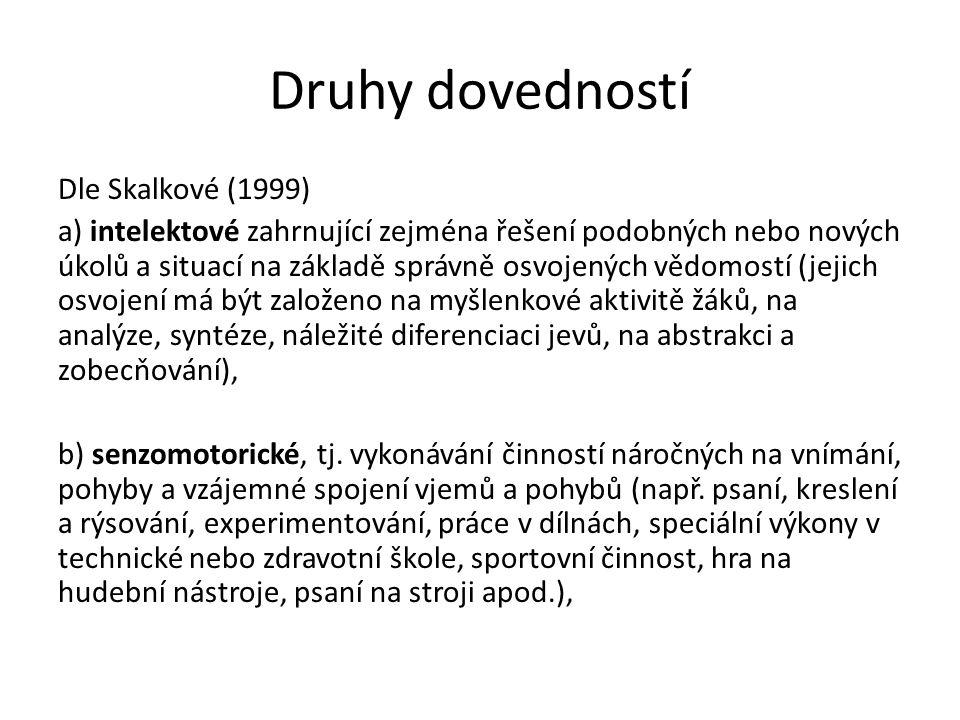 Druhy dovedností Dle Skalkové (1999) a) intelektové zahrnující zejména řešení podobných nebo nových úkolů a situací na základě správně osvojených vědo