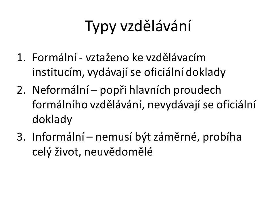 Typy vzdělávání 1.Formální - vztaženo ke vzdělávacím institucím, vydávají se oficiální doklady 2.Neformální – popři hlavních proudech formálního vzděl