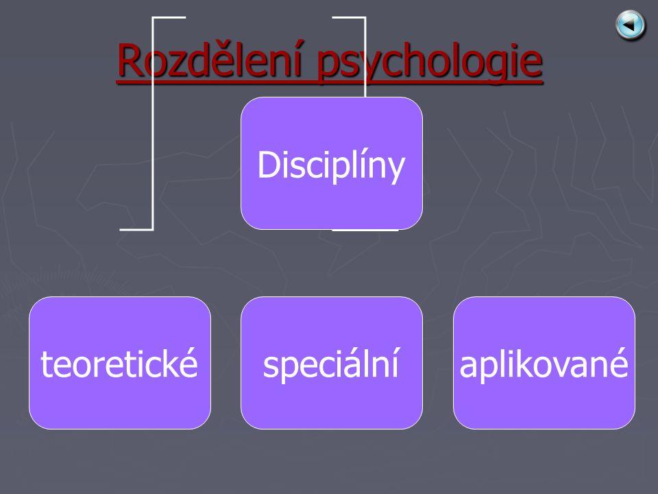 Rozdělení psychologie Disciplíny teoretickéspeciálníaplikované