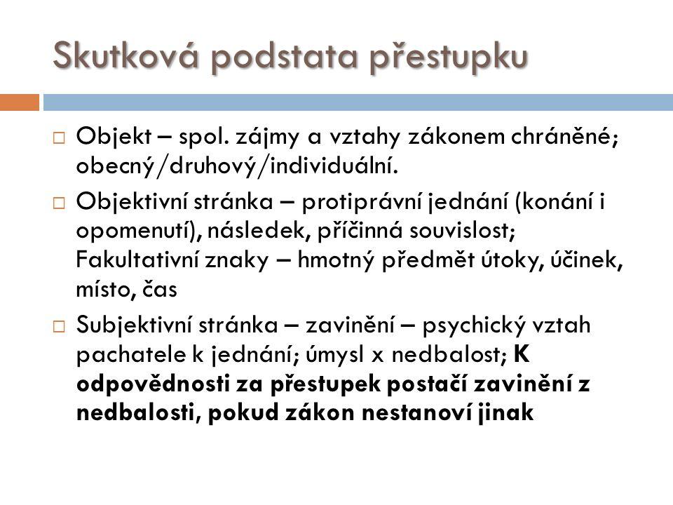 Skutková podstata přestupku  Objekt – spol.