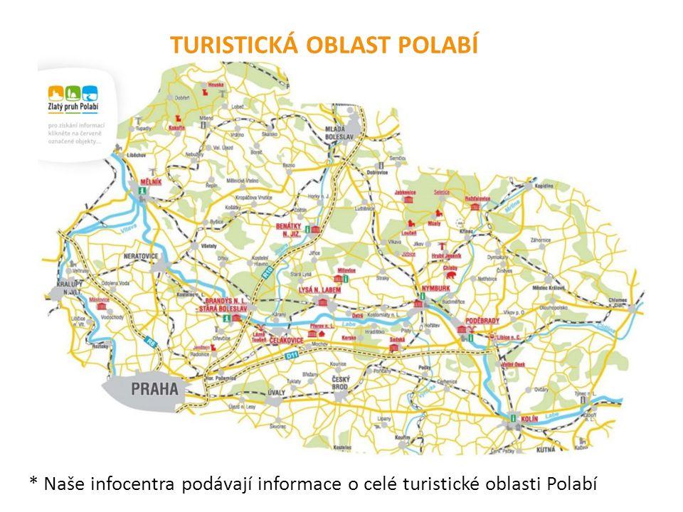Návštěvnost TIC Milovice - 2011